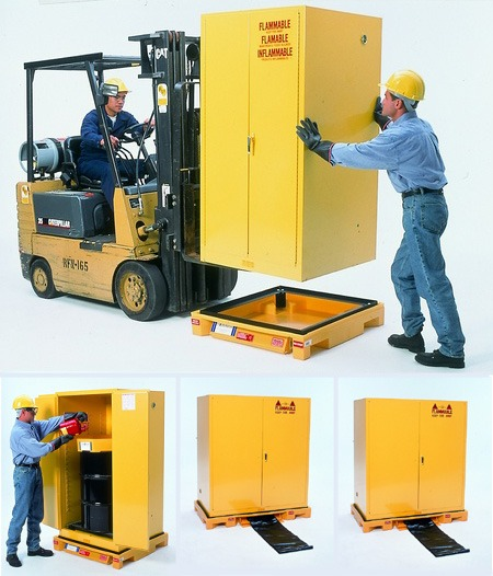 Safety Cabinet Bladder Systems | Environmental Containment Products
